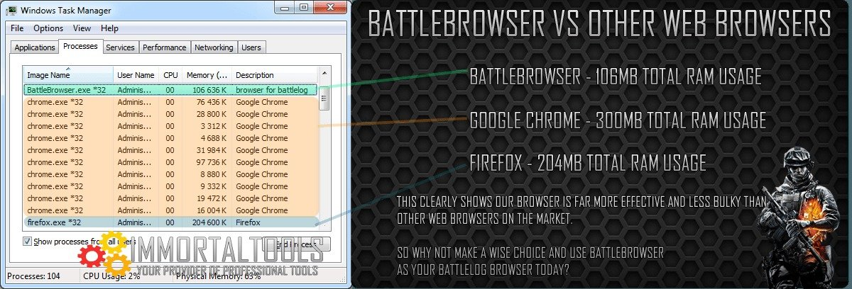 BattleBrowser vs other browsers